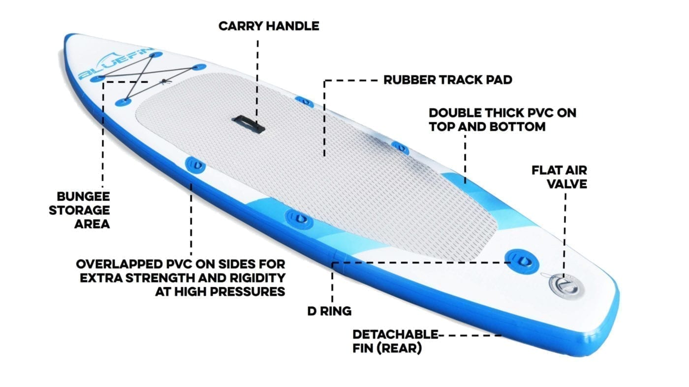 Bluefin inflatable stand up paddle board features