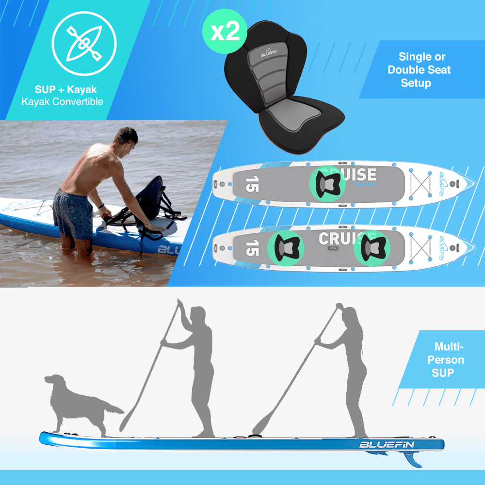 """Bluefin Cruise SUP Package   Stand Up Inflatable Paddle Board   6"""" Thick    Fibreglass Paddle   Kayak Conversion Kit (10'8"""