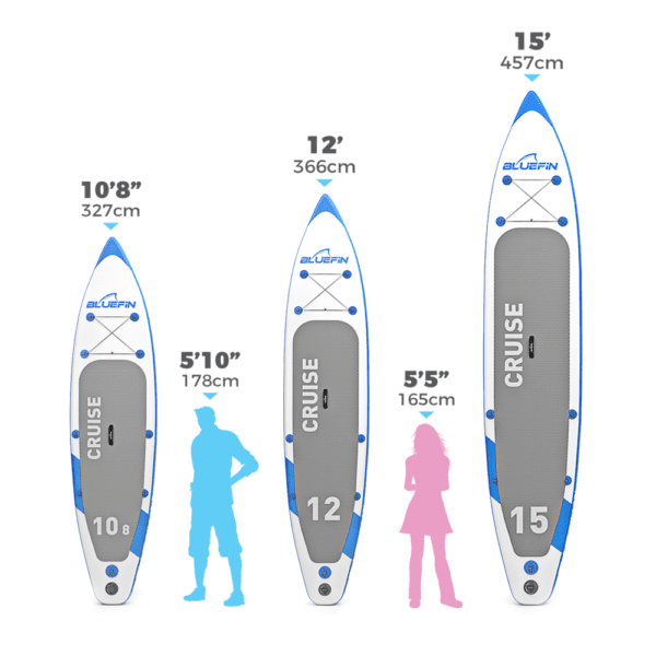 bluefin Paddle Board Size Comparison