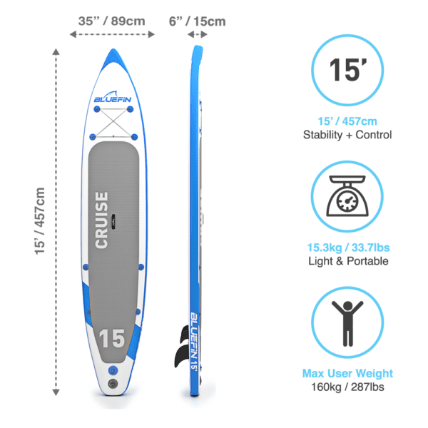 bluefin cruise sup 15' detail