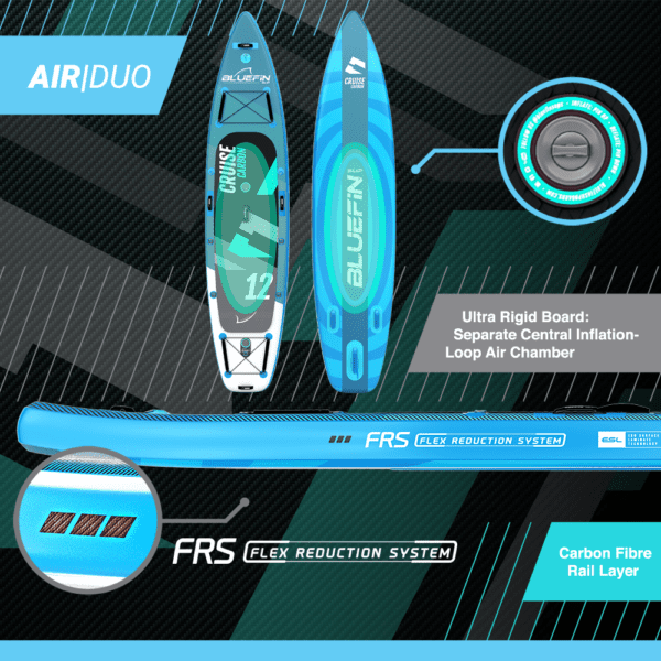 Aufblasbares Stand Up Paddle Board 6 Zoll Dick