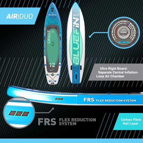 "SUP, Bluefin Cruise Carbon SUP Package | Stand Up Inflatable Paddle Board | 6"" Thick 