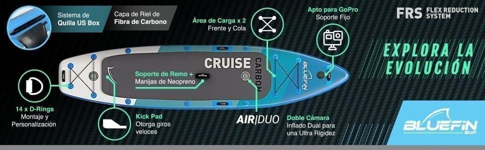 Tablero de paletas inflable de crucero Bluefin Cruise, 12′ Cruise CARBON Refurb GRADE A 2019