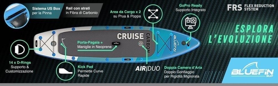 """SUP, Bluefin Cruise Pacchetto Tavola SUP in Carbonio   Tavola Gonfiabile da Stand Up Paddle   Spessore 6""""   Pagaia & Rail in Fibra di Carbonio   Kit di Conversione Kayak (10'8   12'   15′)"""