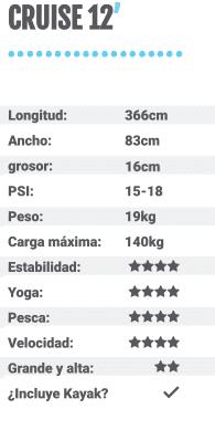 tabla de paddle, ¿QUÉ TABLA DE PADDLE ESCOGER?