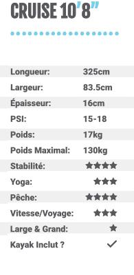 planche paddle, QUELLE PLANCHE PADDLE?