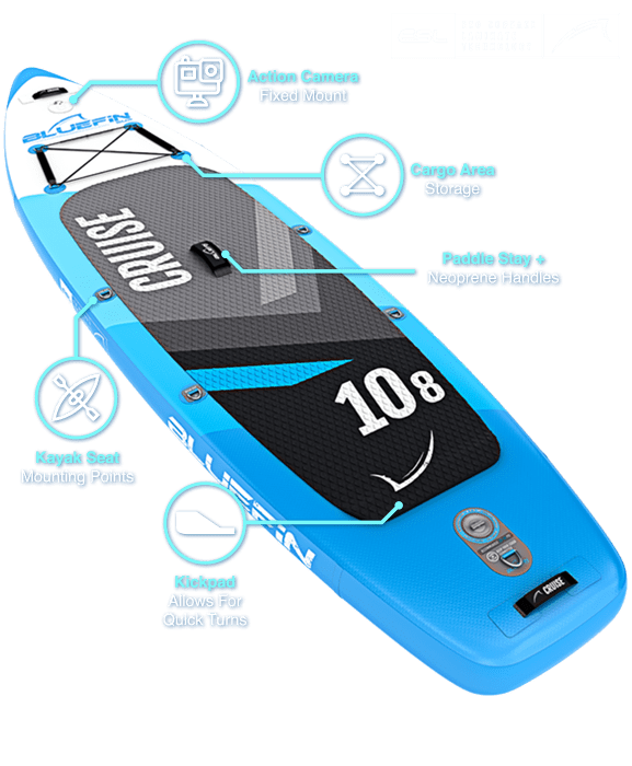 Bluefin Cruise Paddleboard gonflable, 12′ Cruise Refurb GRADE A 2020