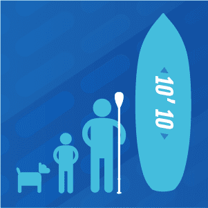 """SUP 10′10"""" Voyage, Bluefin SUP 10′10″ Voyage Stand Up Paddle Board Kit – Ultimate Stability Paddle Board"""